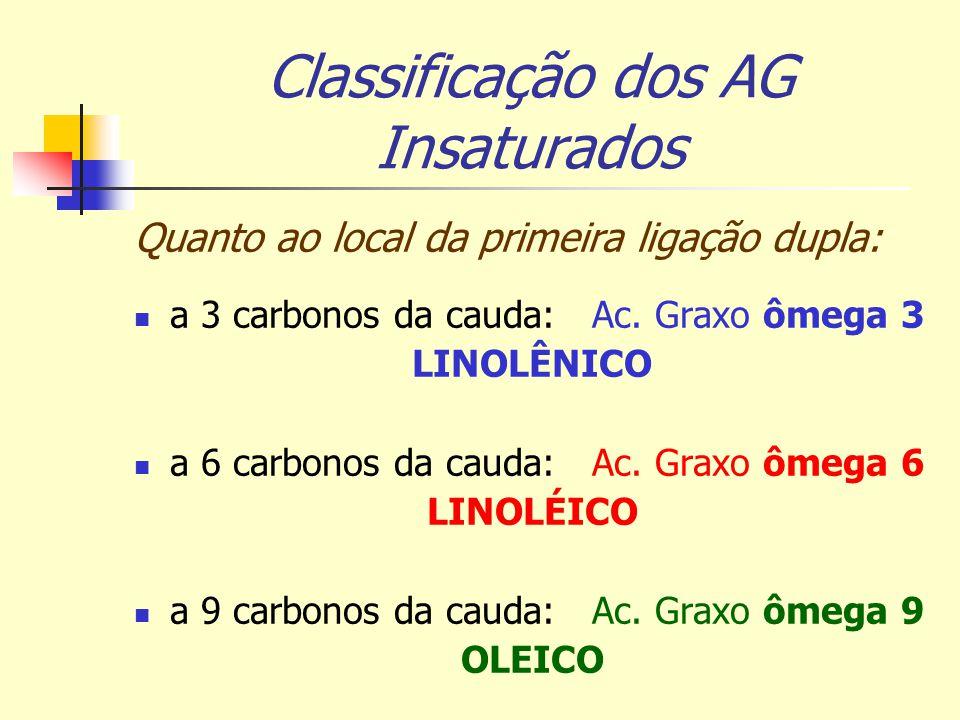 Classificação dos AG Insaturados Quanto ao local da primeira ligação dupla: a 3 carbonos da cauda: Ac. Graxo ômega 3 LINOLÊNICO a 6 carbonos da cauda: