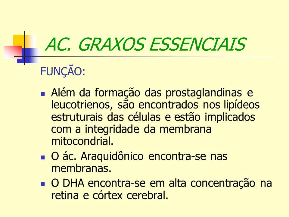 AC. GRAXOS ESSENCIAIS FUNÇÃO: Além da formação das prostaglandinas e leucotrienos, são encontrados nos lipídeos estruturais das células e estão implic