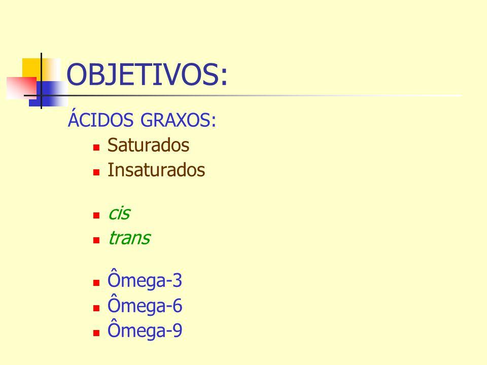 OBJETIVOS: ÁCIDOS GRAXOS: Saturados Insaturados cis trans Ômega-3 Ômega-6 Ômega-9
