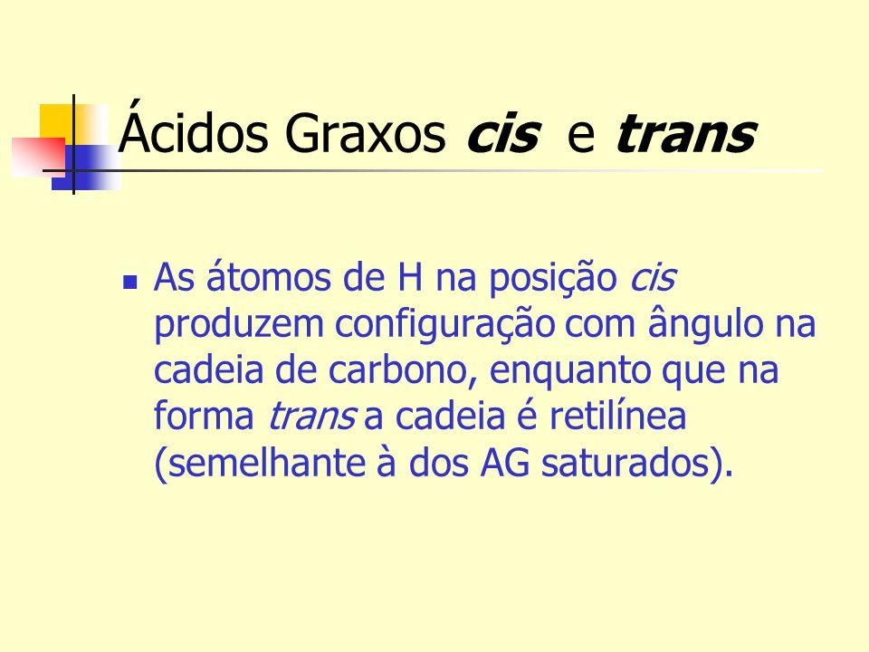 Ácidos Graxos cis e trans As átomos de H na posição cis produzem configuração com ângulo na cadeia de carbono, enquanto que na forma trans a cadeia é