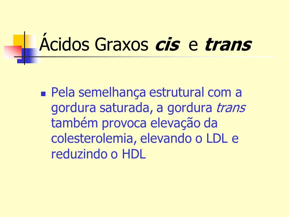 Ácidos Graxos cis e trans Pela semelhança estrutural com a gordura saturada, a gordura trans também provoca elevação da colesterolemia, elevando o LDL