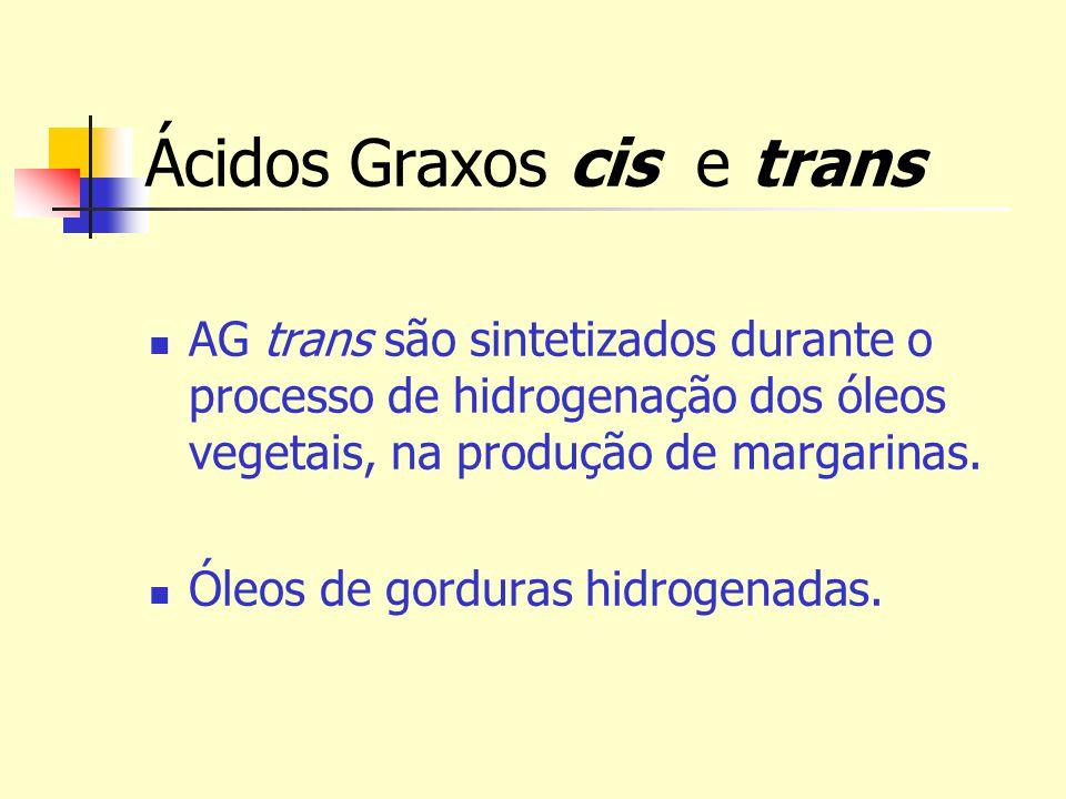 Ácidos Graxos cis e trans AG trans são sintetizados durante o processo de hidrogenação dos óleos vegetais, na produção de margarinas. Óleos de gordura