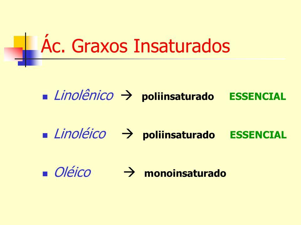 Ác. Graxos Insaturados Linolênico poliinsaturado ESSENCIAL Linoléico poliinsaturado ESSENCIAL Oléico monoinsaturado