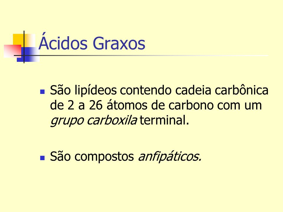 Ácidos Graxos São lipídeos contendo cadeia carbônica de 2 a 26 átomos de carbono com um grupo carboxila terminal. São compostos anfipáticos.