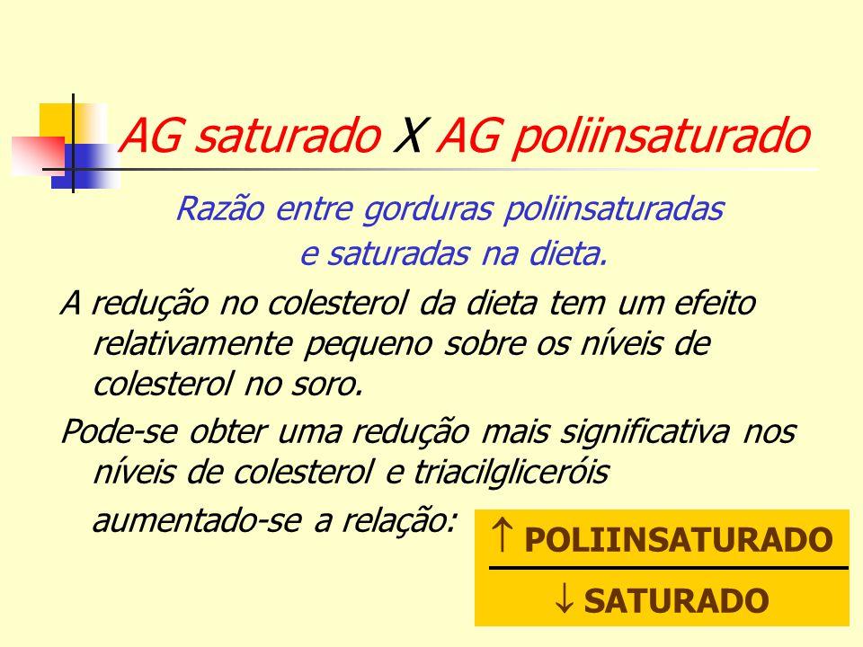 AG saturado X AG poliinsaturado Razão entre gorduras poliinsaturadas e saturadas na dieta. A redução no colesterol da dieta tem um efeito relativament