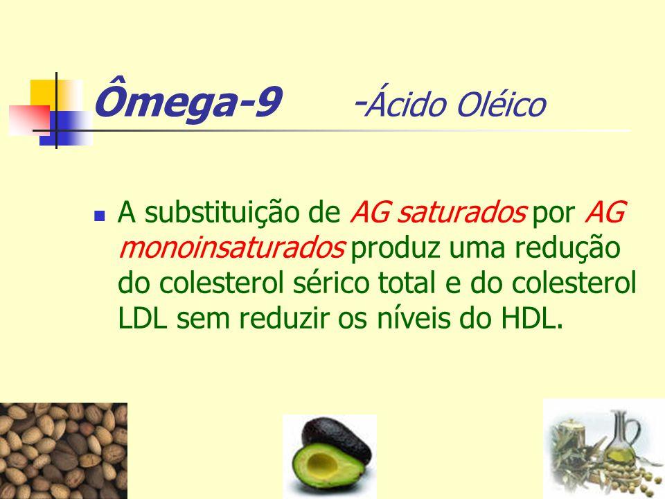 Ômega-9 - Ácido Oléico A substituição de AG saturados por AG monoinsaturados produz uma redução do colesterol sérico total e do colesterol LDL sem red