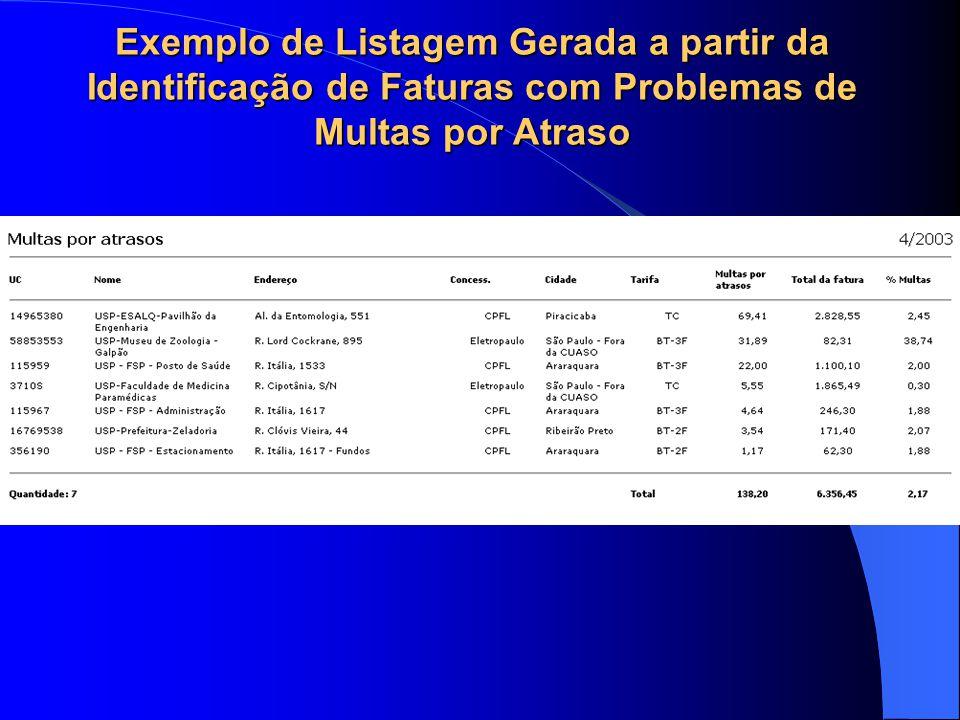 Exemplo de Listagem Gerada a partir da Identificação de Faturas com Problemas de Multas por Atraso