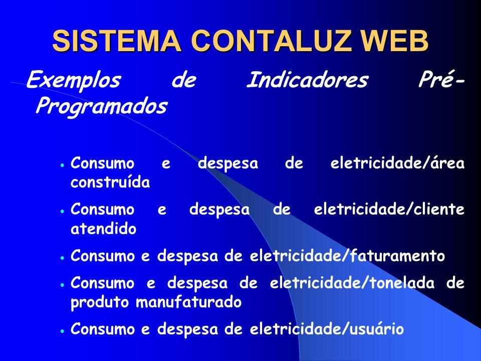 SISTEMA CONTALUZ WEB Exemplos de Indicadores Pré- Programados Consumo e despesa de eletricidade/área construída Consumo e despesa de eletricidade/clie