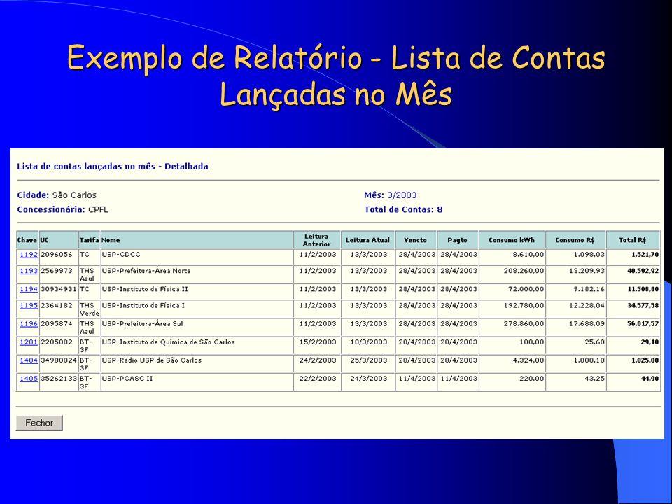 Exemplo de Relatório - Lista de Contas Lançadas no Mês