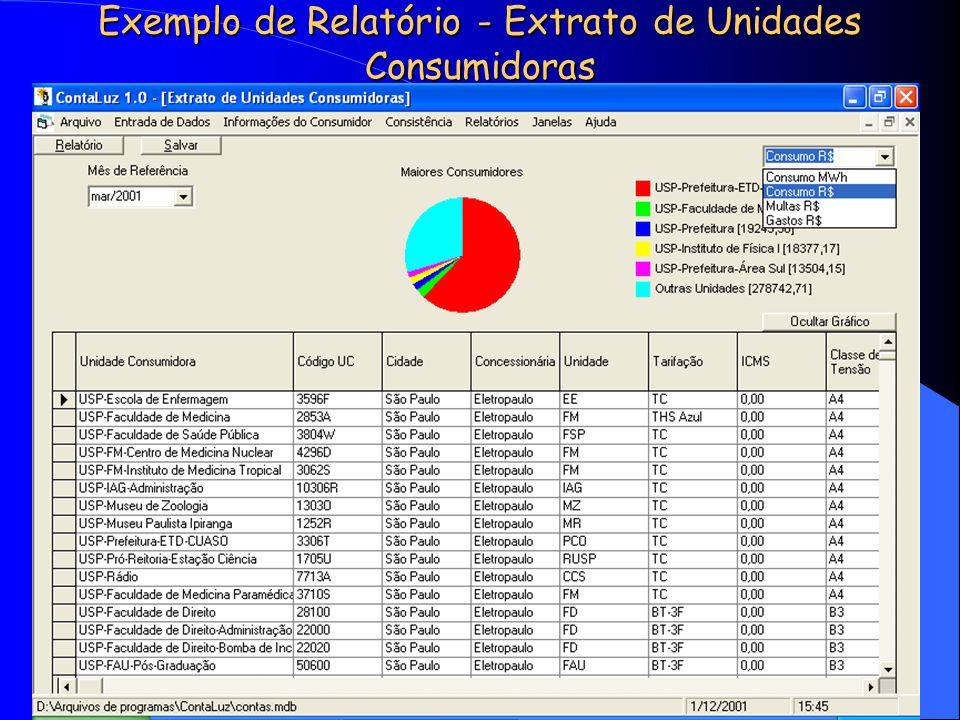 Exemplo de Relatório - Extrato de Unidades Consumidoras
