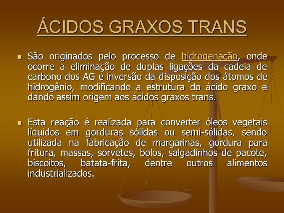 ÁCIDOS GRAXOS TRANS São originados pelo processo de hidrogenação, onde ocorre a eliminação de duplas ligações da cadeia de carbono dos AG e inversão da disposição dos átomos de hidrogênio, modificando a estrutura do ácido graxo e dando assim origem aos ácidos graxos trans.