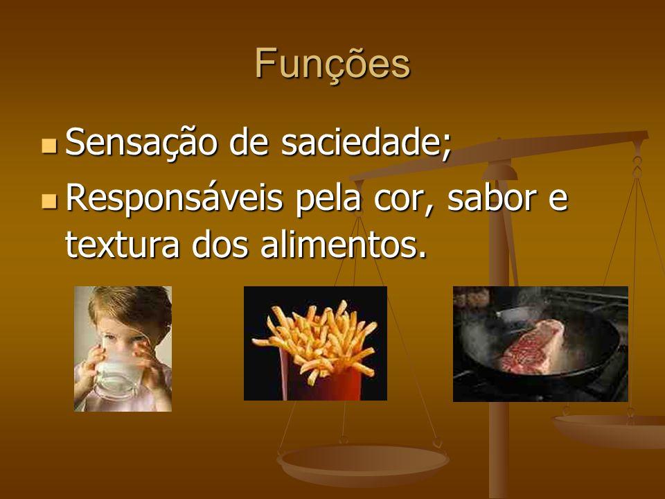 Funções Sensação de saciedade; Sensação de saciedade; Responsáveis pela cor, sabor e textura dos alimentos.