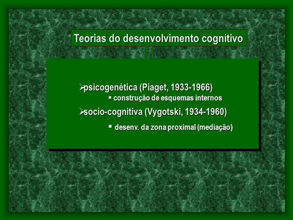 psicogenética (Piaget, 1933-1966) psicogenética (Piaget, 1933-1966) construção de esquemas internos construção de esquemas internos socio-cognitiva (Vygotski, 1934-1960) socio-cognitiva (Vygotski, 1934-1960) desenv.