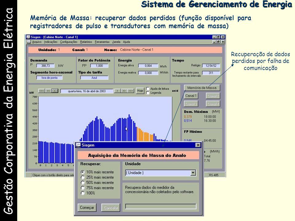 Gestão Corporativa da Energia Elétrica Sistema de Gerenciamento de Energia Recuperação de dados perdidos por falha de comunicação Memória de Massa: recuperar dados perdidos (função disponível para registradores de pulso e transdutores com memória de massa)