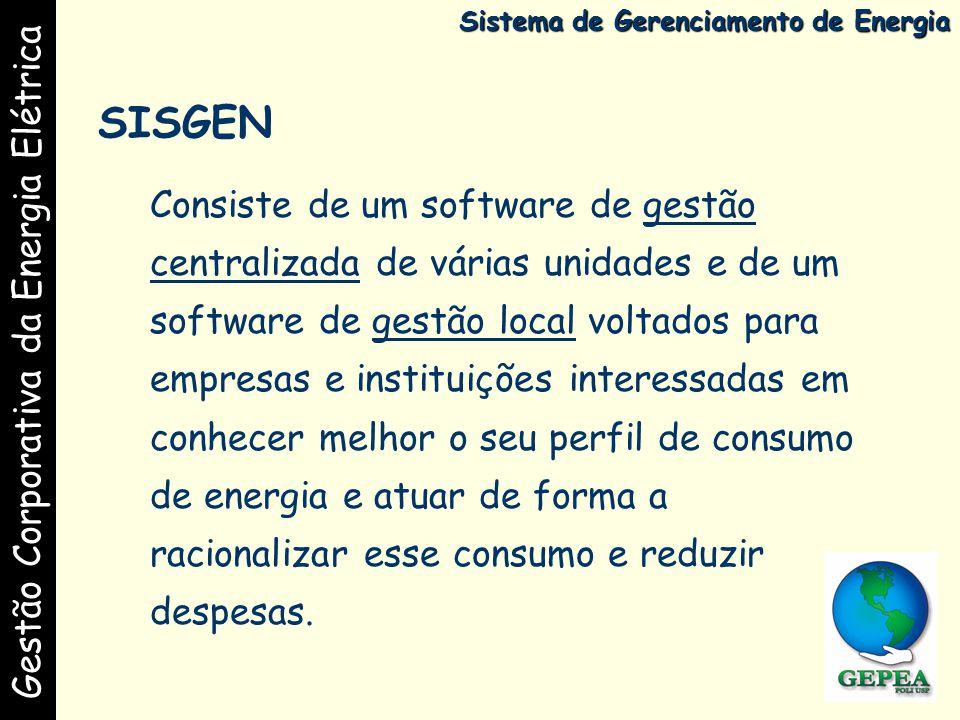 Gestão Corporativa da Energia Elétrica COMO PODE SER INSTALADO.