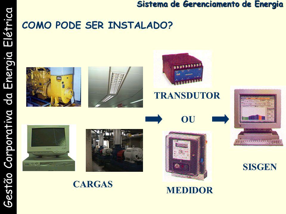 Gestão Corporativa da Energia Elétrica MEDIDOR ELETROPAULO REGISTRADOR de Pulso TRANSDUTOR DE ENERGIA GESTOR SQL SERVER BASE 1 BASE 2 BASE 3 Exemplo de implementação do Sistema de Gerenciamento de Energia MEDIDOR ELETROPAULO REGISTRADOR de Pulso CARGA Sistema de Gerenciamento de Energia