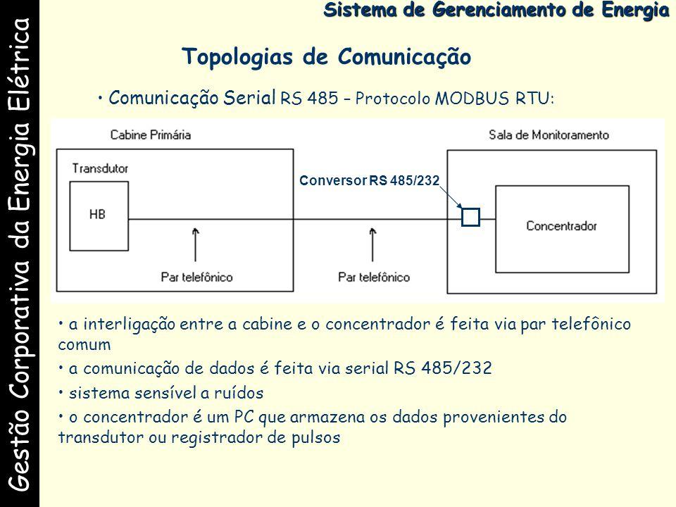 Gestão Corporativa da Energia Elétrica Sistema de Gerenciamento de Energia Topologias de Comunicação Comunicação Serial RS 485 – Protocolo MODBUS RTU: a interligação entre a cabine e o concentrador é feita via par telefônico comum a comunicação de dados é feita via serial RS 485/232 sistema sensível a ruídos o concentrador é um PC que armazena os dados provenientes do transdutor ou registrador de pulsos Conversor RS 485/232