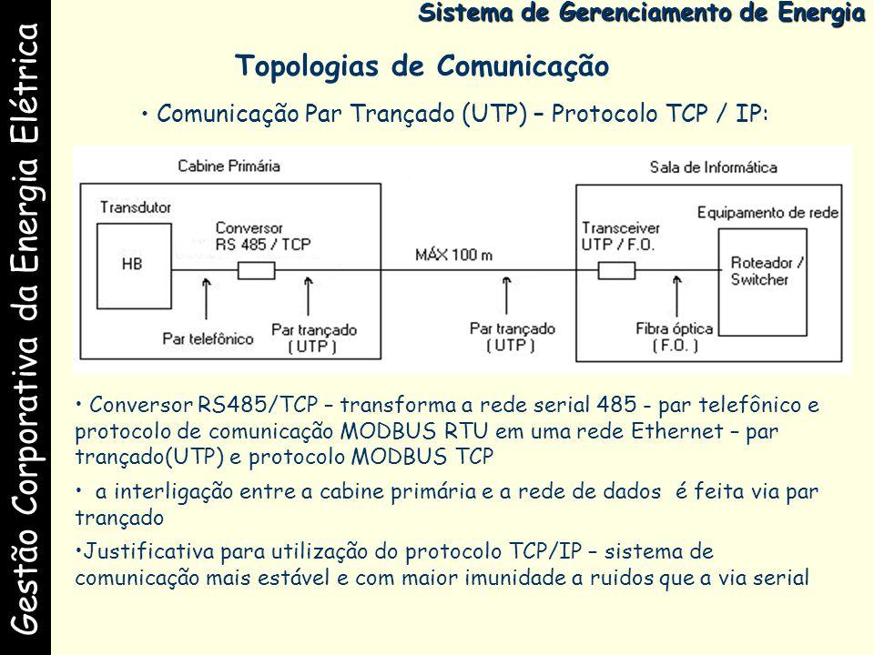 Gestão Corporativa da Energia Elétrica Sistema de Gerenciamento de Energia Topologias de Comunicação Comunicação Fibra Óptica – Protocolo TCP / IP: a interligação entre a cabine primária e a rede de dados é feita via fibra óptica comunicação via fibra óptica mais estável que via par telefônico comum topologia sugerida quando a distância entre a cabine primária e a rede de dados é muito grande Justificativa para utilização do protocolo TCP/IP – sistema de comunicação mais estável e com maior imunidade a ruídos que a via serial