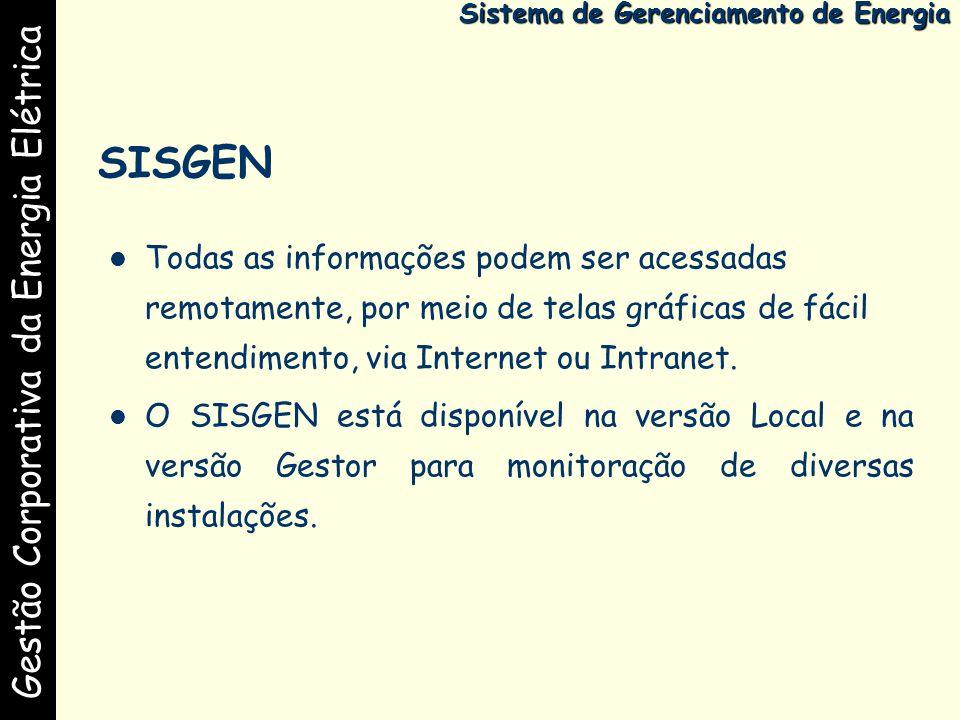 Gestão Corporativa da Energia Elétrica Todas as informações podem ser acessadas remotamente, por meio de telas gráficas de fácil entendimento, via Internet ou Intranet.