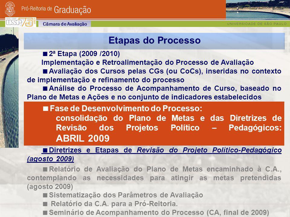 Etapas do Processo 2ª Etapa (2009 /2010) Implementação e Retroalimentação do Processo de Avaliação Avaliação dos Cursos pelas CGs (ou CoCs), inseridas