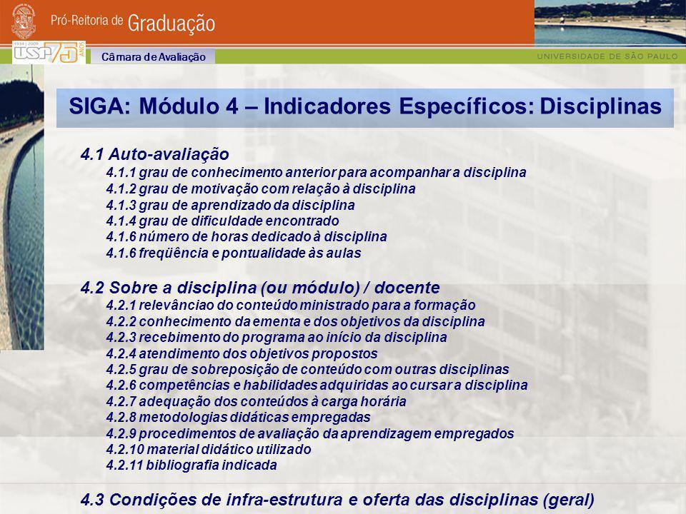 4.1 Auto-avaliação 4.1.1 grau de conhecimento anterior para acompanhar a disciplina 4.1.2 grau de motivação com relação à disciplina 4.1.3 grau de apr