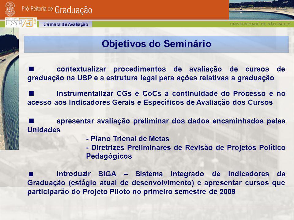 Objetivos do Seminário contextualizar procedimentos de avaliação de cursos de graduação na USP e a estrutura legal para ações relativas a graduação in