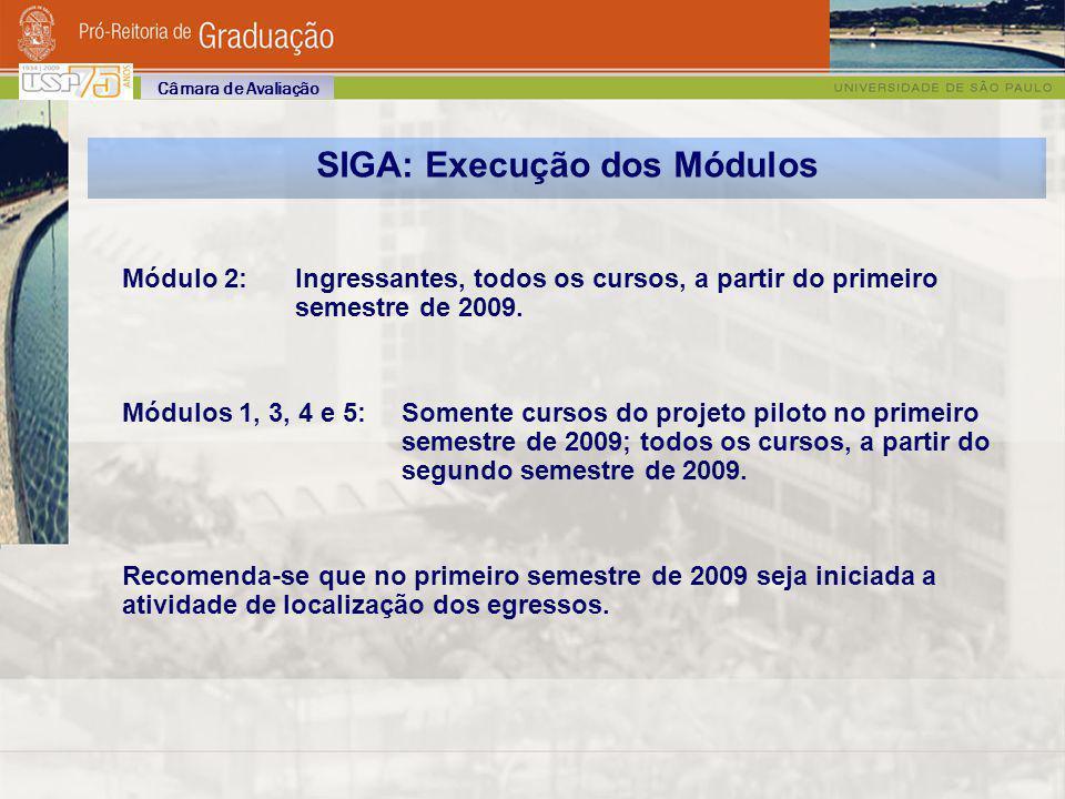 Módulo 2: Ingressantes, todos os cursos, a partir do primeiro semestre de 2009. Módulos 1, 3, 4 e 5: Somente cursos do projeto piloto no primeiro seme