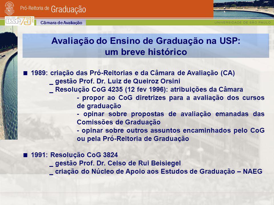 Avaliação do Ensino de Graduação na USP: um breve histórico 1989: criação das Pró-Reitorias e da Câmara de Avaliação (CA) _ gestão Prof. Dr. Luiz de Q