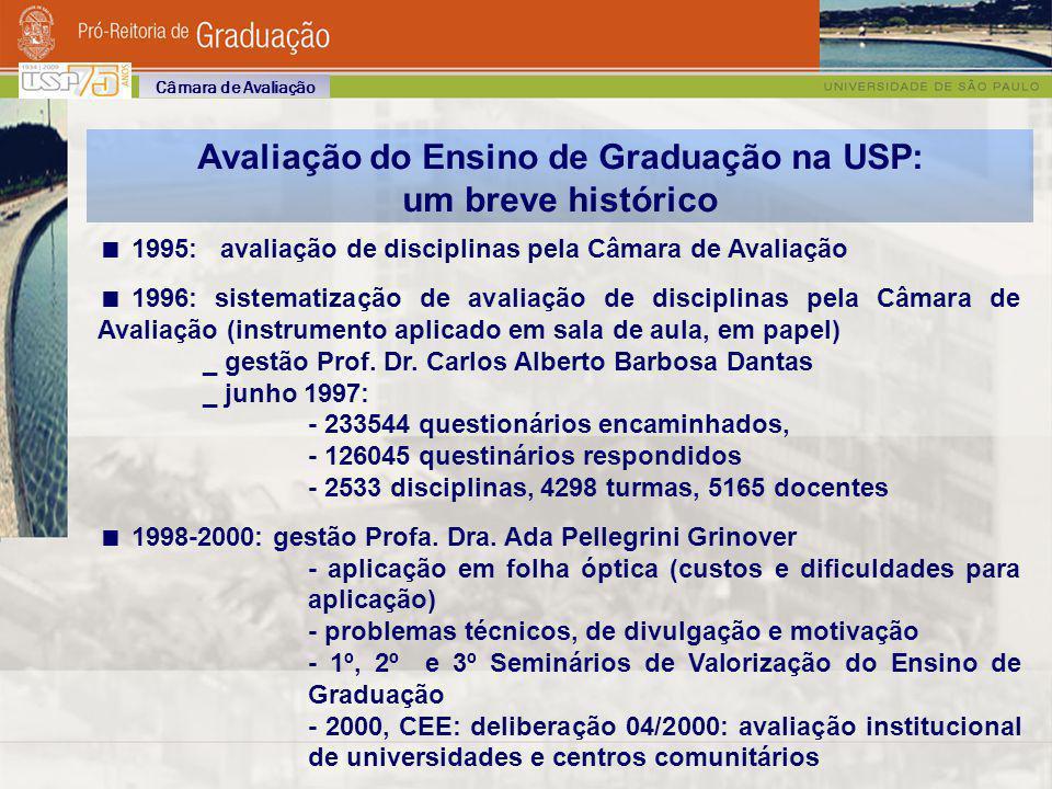 1995: avaliação de disciplinas pela Câmara de Avaliação 1996: sistematização de avaliação de disciplinas pela Câmara de Avaliação (instrumento aplicad