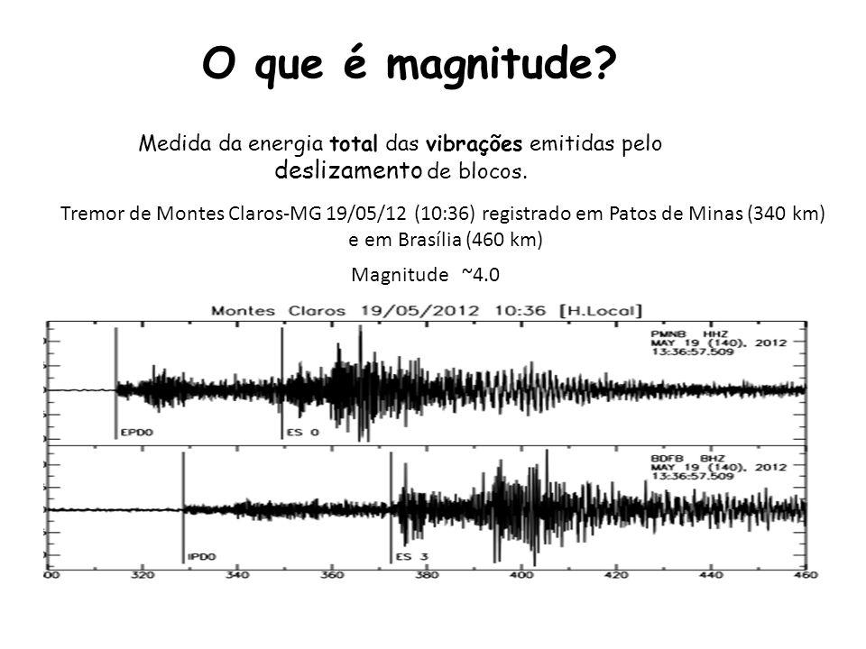 O que é magnitude? Tremor de Montes Claros-MG 19/05/12 (10:36) registrado em Patos de Minas (340 km) e em Brasília (460 km) Magnitude ~4.0 Medida da e