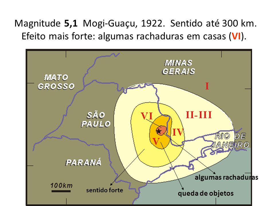 Magnitude 5,1 Mogi-Guaçu, 1922. Sentido até 300 km. Efeito mais forte: algumas rachaduras em casas (VI). algumas rachaduras queda de objetos sentido f