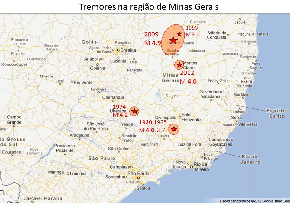 Tremores na região de Minas Gerais 2009 M 4.9 1990 M 3.1 1920,1935 M 4.0, 3.7 1974 M 4.2 2012 M 4.0