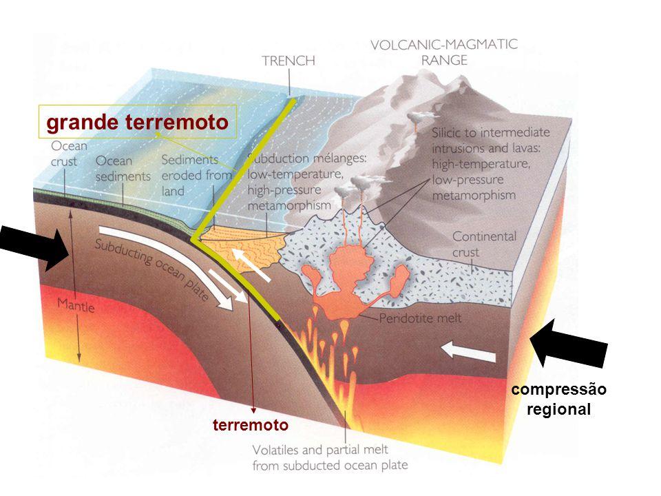 compressão regional terremoto grande terremoto