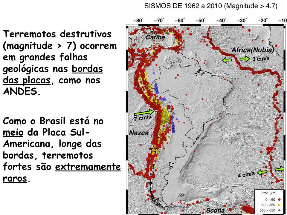 Terremotos destrutivos (magnitude > 7) ocorrem em grandes falhas geológicas nas bordas das placas, como nos ANDES. Como o Brasil está no meio da Placa