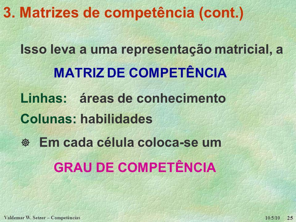 10/5/10 Valdemar W. Setzer – Competências 25 3. Matrizes de competência (cont.) Isso leva a uma representação matricial, a MATRIZ DE COMPETÊNCIA Linha