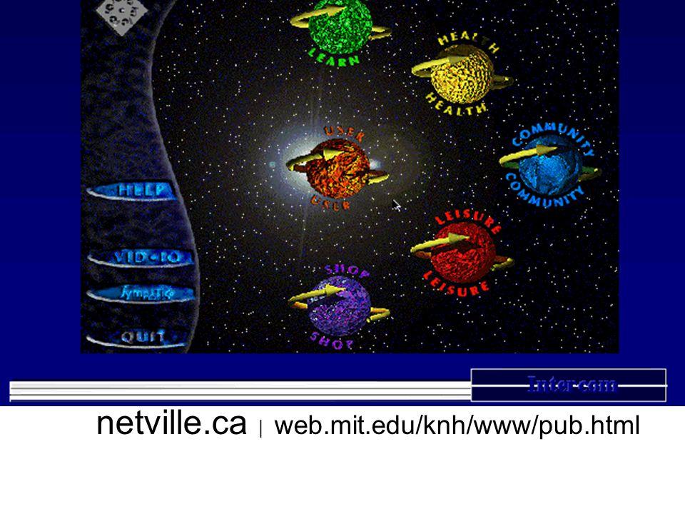 netville.ca | web.mit.edu/knh/www/pub.html