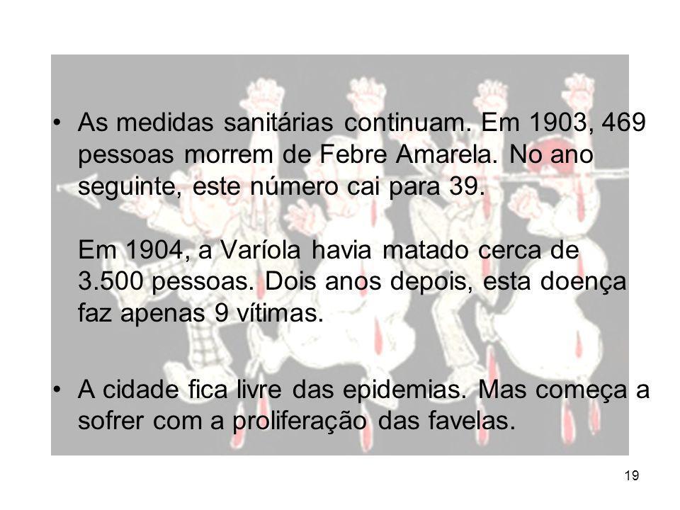 19 As medidas sanitárias continuam. Em 1903, 469 pessoas morrem de Febre Amarela. No ano seguinte, este número cai para 39. Em 1904, a Varíola havia m