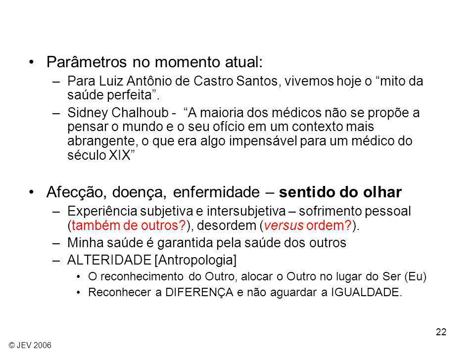 22 Parâmetros no momento atual: –Para Luiz Antônio de Castro Santos, vivemos hoje o mito da saúde perfeita. –Sidney Chalhoub - A maioria dos médicos n