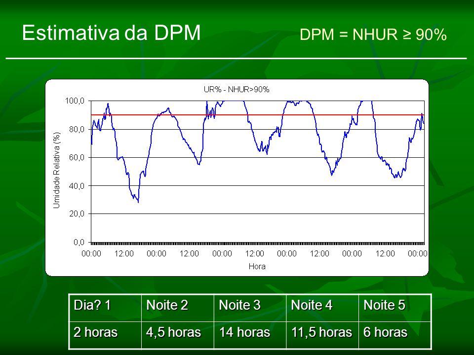 Estimativa da DPM DPM = NHUR 90% Dia? 1 Noite 2 Noite 3 Noite 4 Noite 5 2 horas 4,5 horas 14 horas 11,5 horas 6 horas