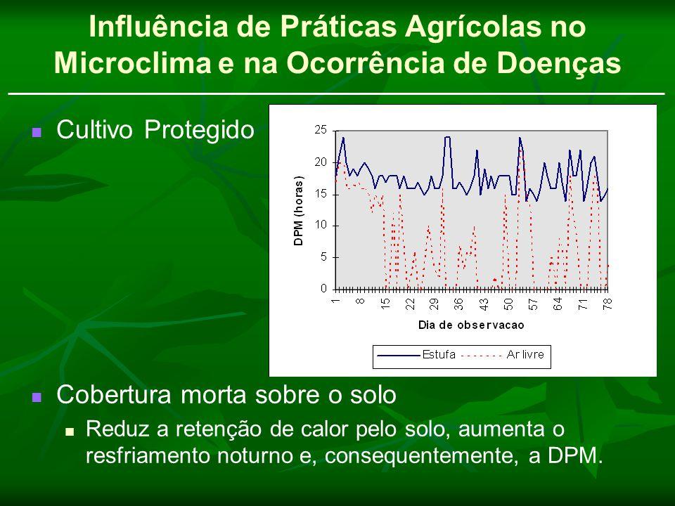 Influência de Práticas Agrícolas no Microclima e na Ocorrência de Doenças Cultivo Protegido Cobertura morta sobre o solo Reduz a retenção de calor pel