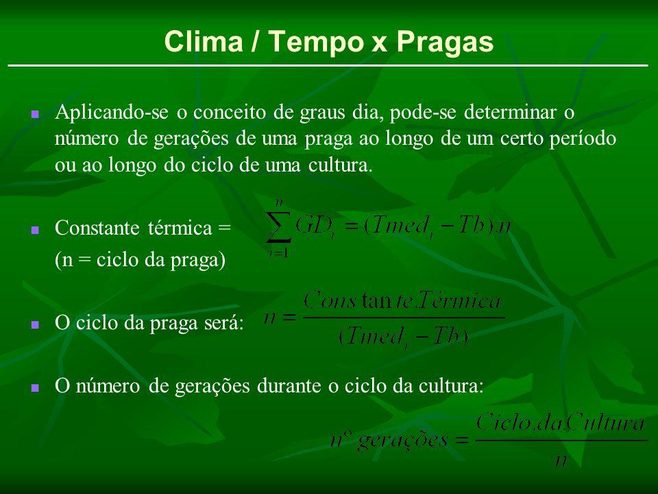 Clima / Tempo x Pragas Aplicando-se o conceito de graus dia, pode-se determinar o número de gerações de uma praga ao longo de um certo período ou ao l