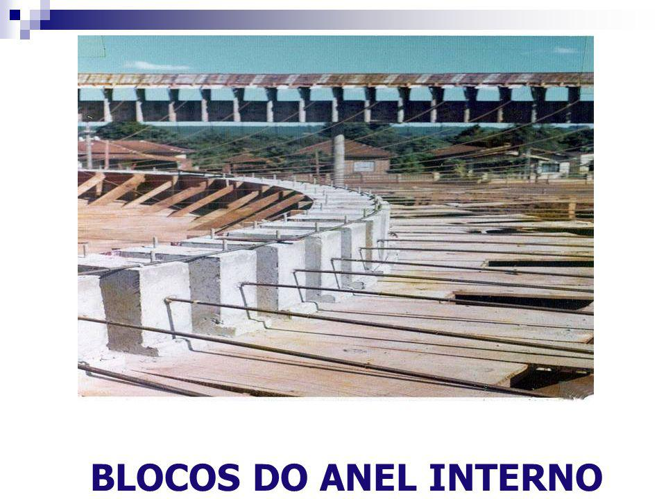 BLOCOS DO ANEL INTERNO