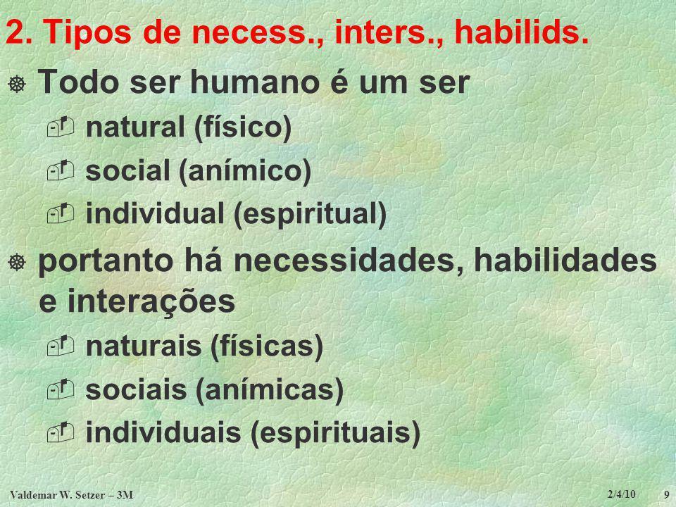 2/4/10 Valdemar W.Setzer – 3M 10 2. Tipos de necess., inters., habils.