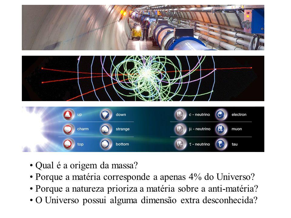 Qual é a origem da massa? Porque a matéria corresponde a apenas 4% do Universo? Porque a natureza prioriza a matéria sobre a anti-matéria? O Universo
