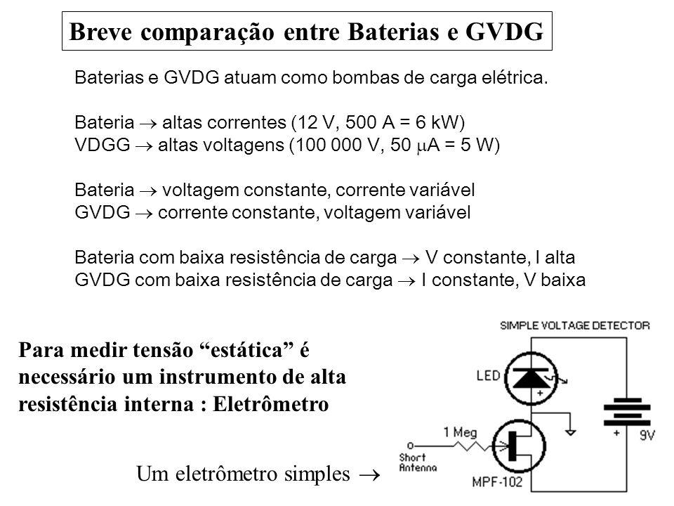 Um eletrômetro simples Baterias e GVDG atuam como bombas de carga elétrica. Bateria altas correntes (12 V, 500 A = 6 kW) VDGG altas voltagens (100 000