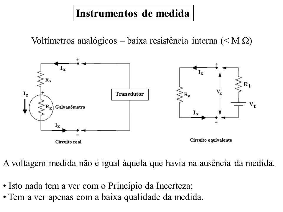 Voltímetros analógicos – baixa resistência interna (< M ) Instrumentos de medida A voltagem medida não é igual àquela que havia na ausência da medida.