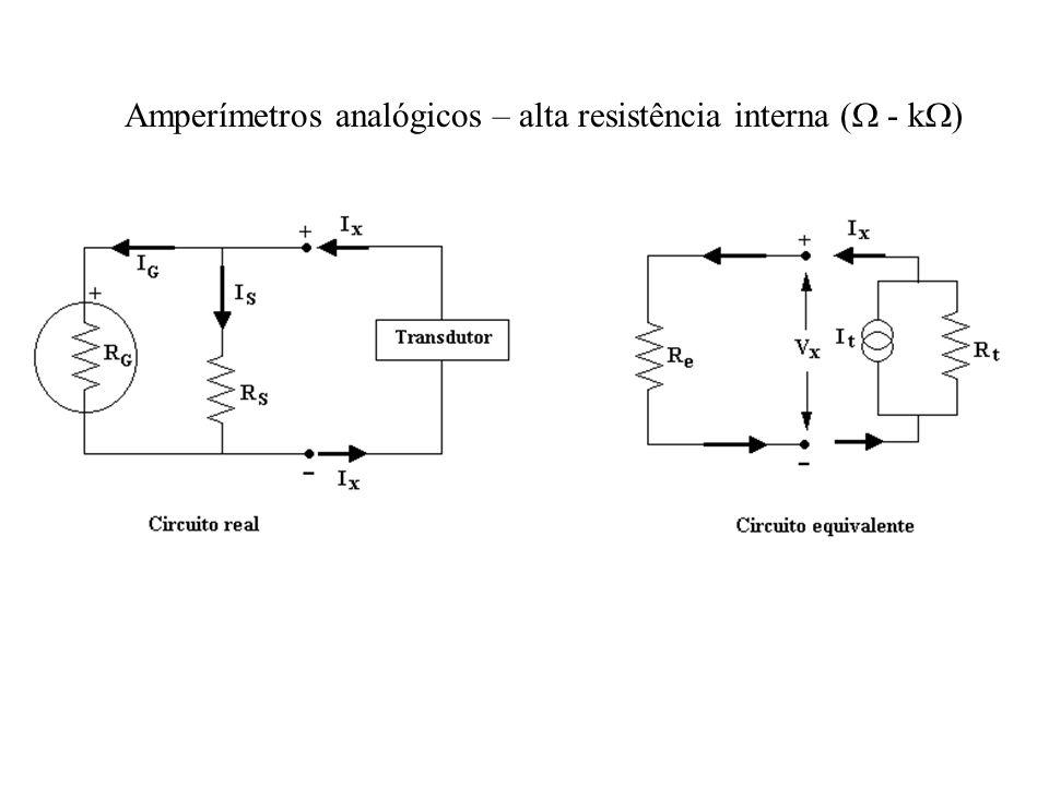 Amperímetros analógicos – alta resistência interna ( - k )