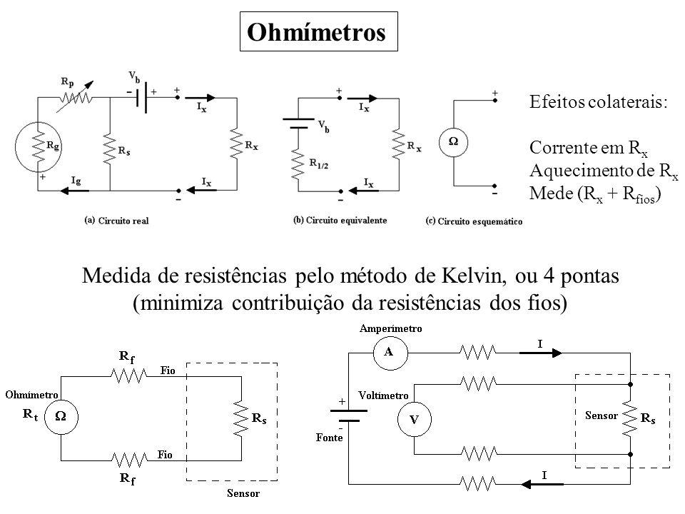 Medida de resistências pelo método de Kelvin, ou 4 pontas (minimiza contribuição da resistências dos fios) Ohmímetros Efeitos colaterais: Corrente em