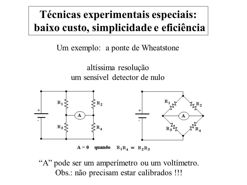 Técnicas experimentais especiais: baixo custo, simplicidade e eficiência Um exemplo: a ponte de Wheatstone altíssima resolução um sensível detector de