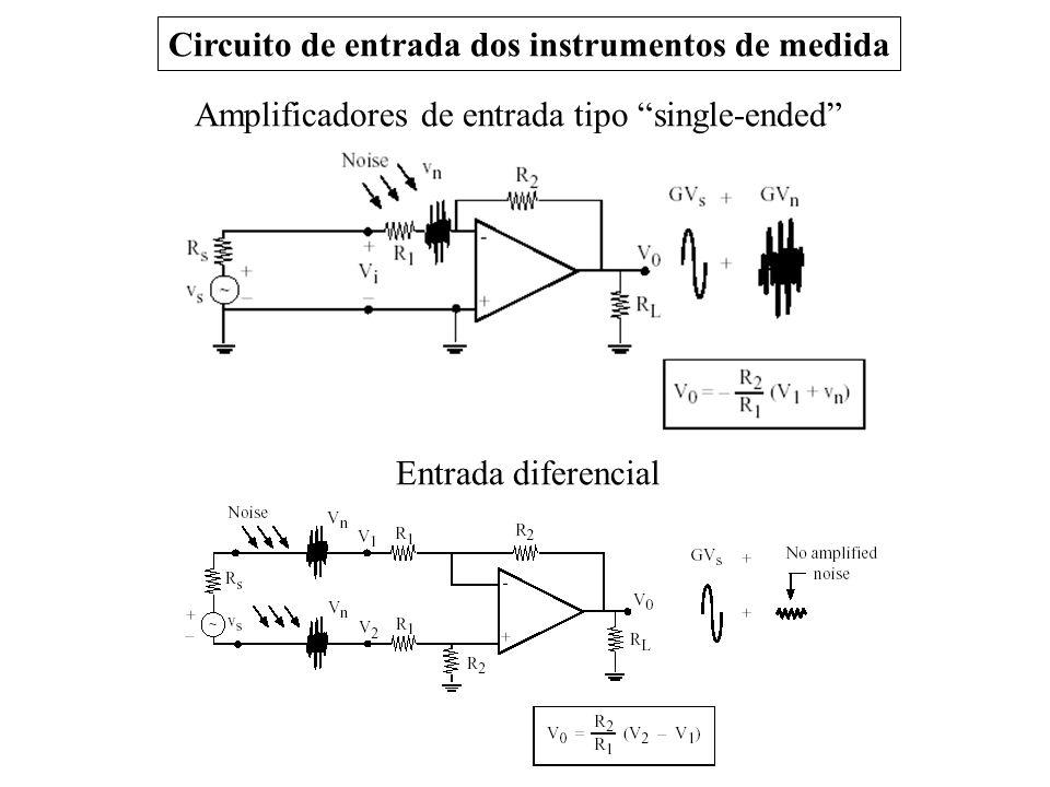 Amplificadores de entrada tipo single-ended Entrada diferencial Circuito de entrada dos instrumentos de medida